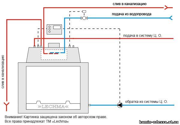 shema-podklucheniya-topki-k-zakrytoy-sisteme